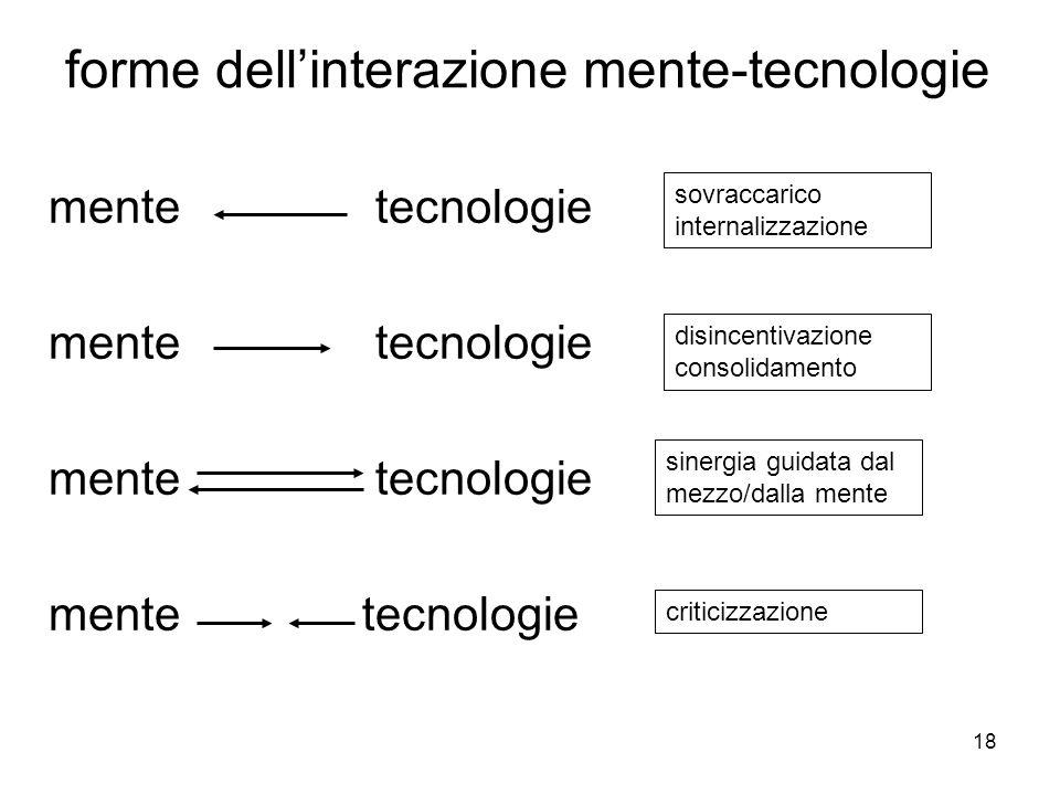 18 mente tecnologie sovraccarico internalizzazione disincentivazione consolidamento criticizzazione sinergia guidata dal mezzo/dalla mente forme dellinterazione mente-tecnologie