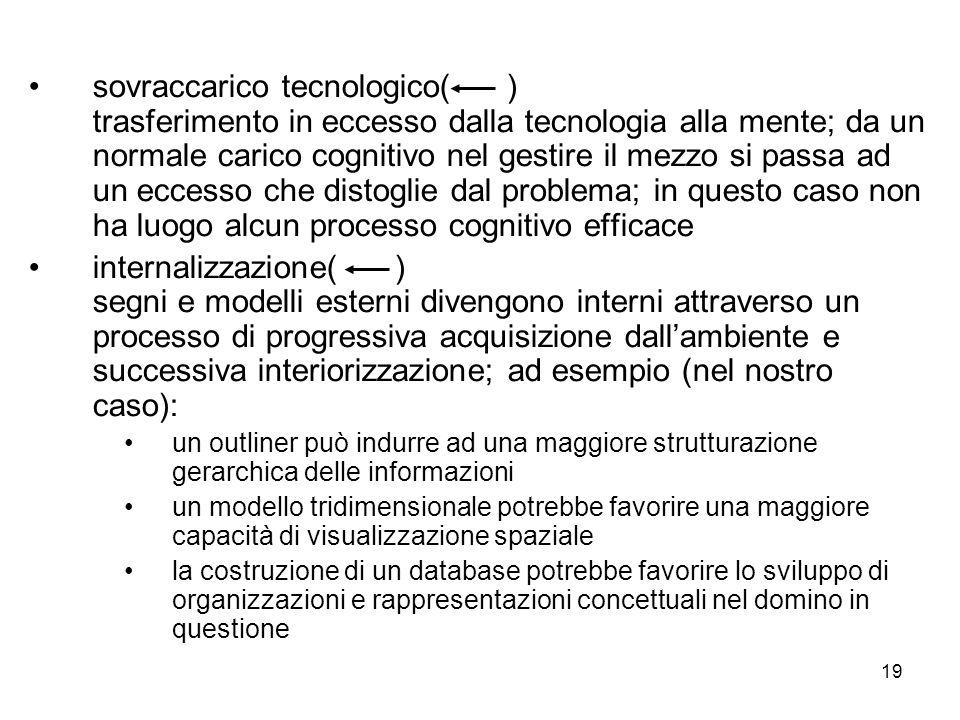 19 sovraccarico tecnologico( ) trasferimento in eccesso dalla tecnologia alla mente; da un normale carico cognitivo nel gestire il mezzo si passa ad u