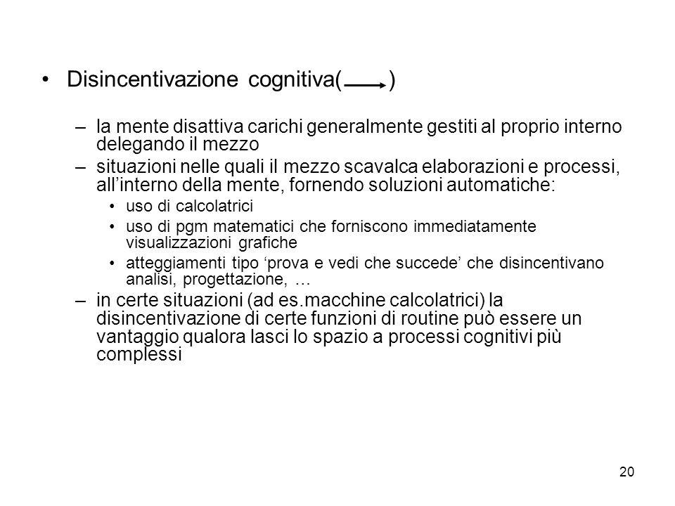 20 Disincentivazione cognitiva( ) –la mente disattiva carichi generalmente gestiti al proprio interno delegando il mezzo –situazioni nelle quali il me