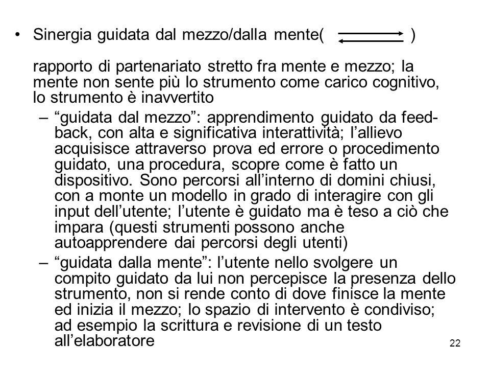 22 Sinergia guidata dal mezzo/dalla mente( ) rapporto di partenariato stretto fra mente e mezzo; la mente non sente più lo strumento come carico cogni