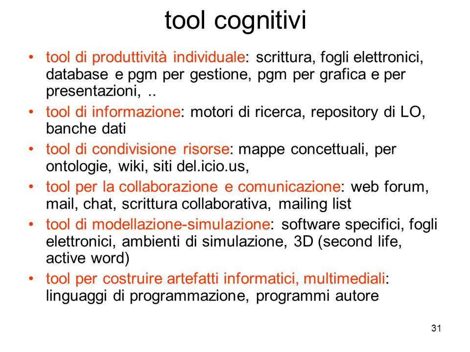 31 tool di produttività individuale: scrittura, fogli elettronici, database e pgm per gestione, pgm per grafica e per presentazioni,.. tool di informa