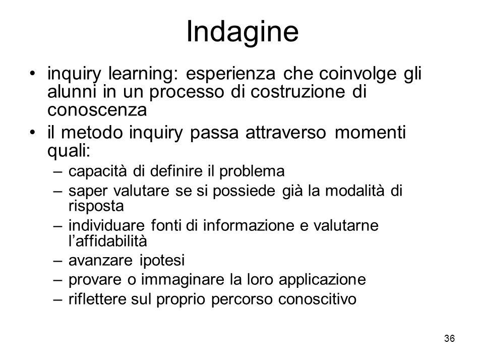36 Indagine inquiry learning: esperienza che coinvolge gli alunni in un processo di costruzione di conoscenza il metodo inquiry passa attraverso momen