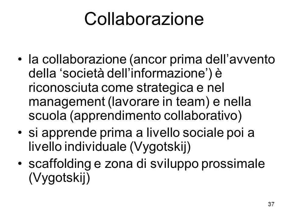 37 Collaborazione la collaborazione (ancor prima dellavvento della società dellinformazione) è riconosciuta come strategica e nel management (lavorare in team) e nella scuola (apprendimento collaborativo) si apprende prima a livello sociale poi a livello individuale (Vygotskij) scaffolding e zona di sviluppo prossimale (Vygotskij)