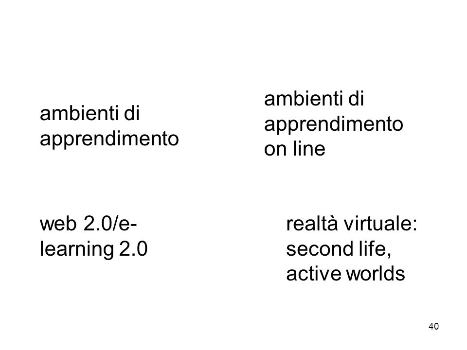 40 ambienti di apprendimento ambienti di apprendimento on line web 2.0/e- learning 2.0 realtà virtuale: second life, active worlds