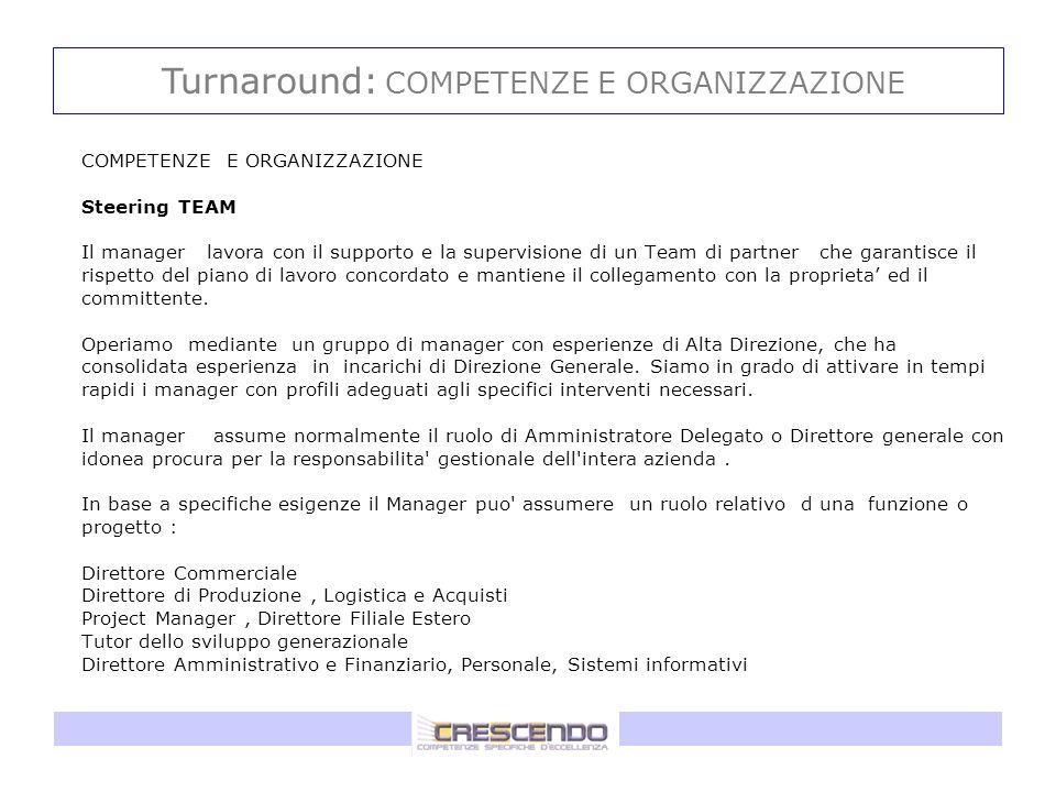 COMPETENZE E ORGANIZZAZIONE Steering TEAM Il manager lavora con il supporto e la supervisione di un Team di partner che garantisce il rispetto del pia