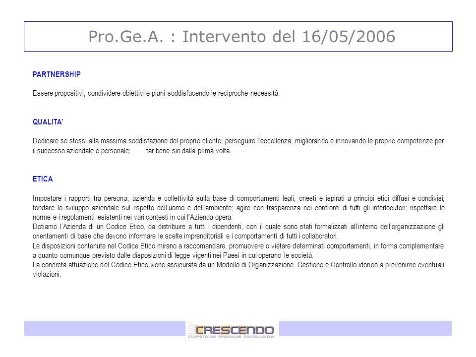 Pro.Ge.A. : Intervento del 16/05/2006 PARTNERSHIP Essere propositivi, condividere obiettivi e piani soddisfacendo le reciproche necessità. QUALITA Ded