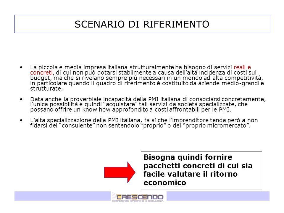 SCENARIO DI RIFERIMENTO La piccola e media impresa italiana strutturalmente ha bisogno di servizi reali e concreti, di cui non può dotarsi stabilmente