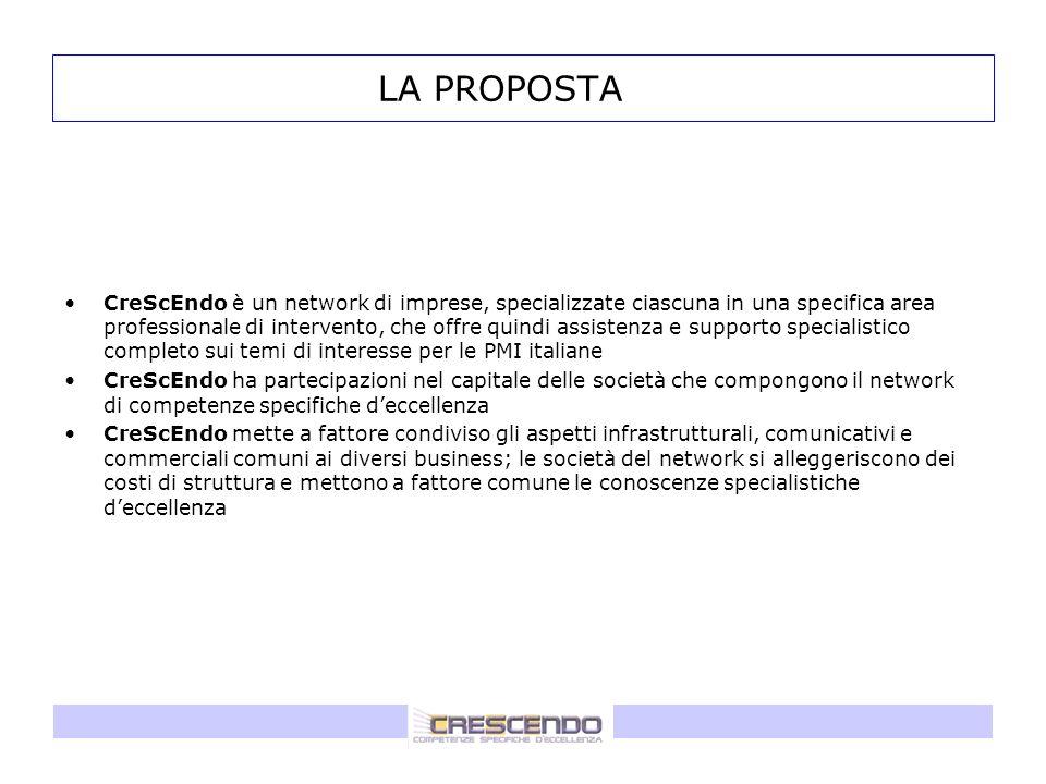 Pro.Ge.A.