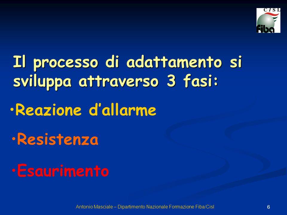 6 Il processo di adattamento si sviluppa attraverso 3 fasi: Antonio Masciale – Dipartimento Nazionale Formazione Fiba/Cisl Reazione dallarme Resistenz