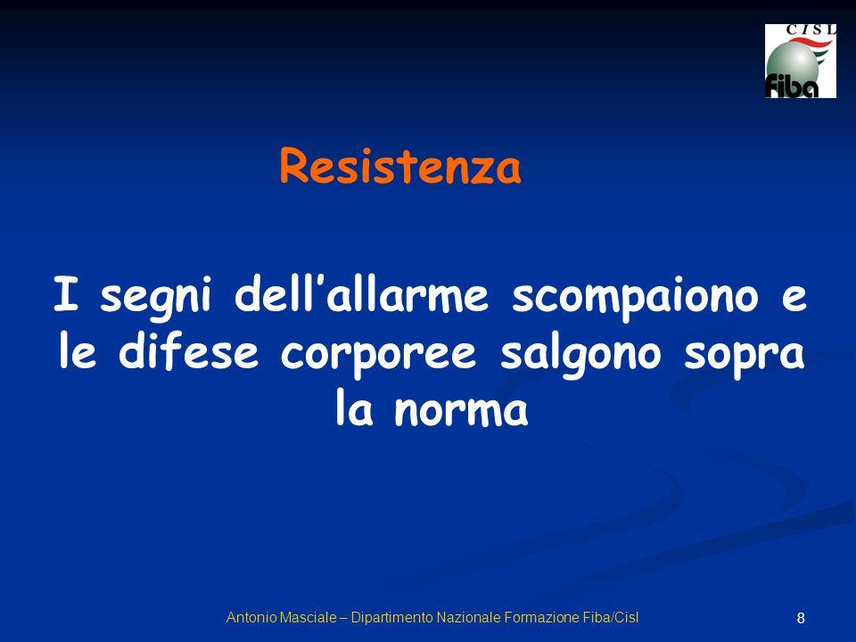 9 Antonio Masciale – Dipartimento Nazionale Formazione Fiba/Cisl Attenzione alle variabili daiuto ed ai fattori a rischio…
