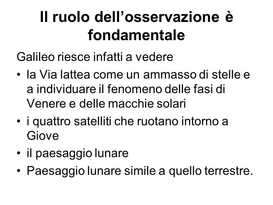 Il ruolo dellosservazione è fondamentale Galileo riesce infatti a vedere la Via lattea come un ammasso di stelle e a individuare il fenomeno delle fas