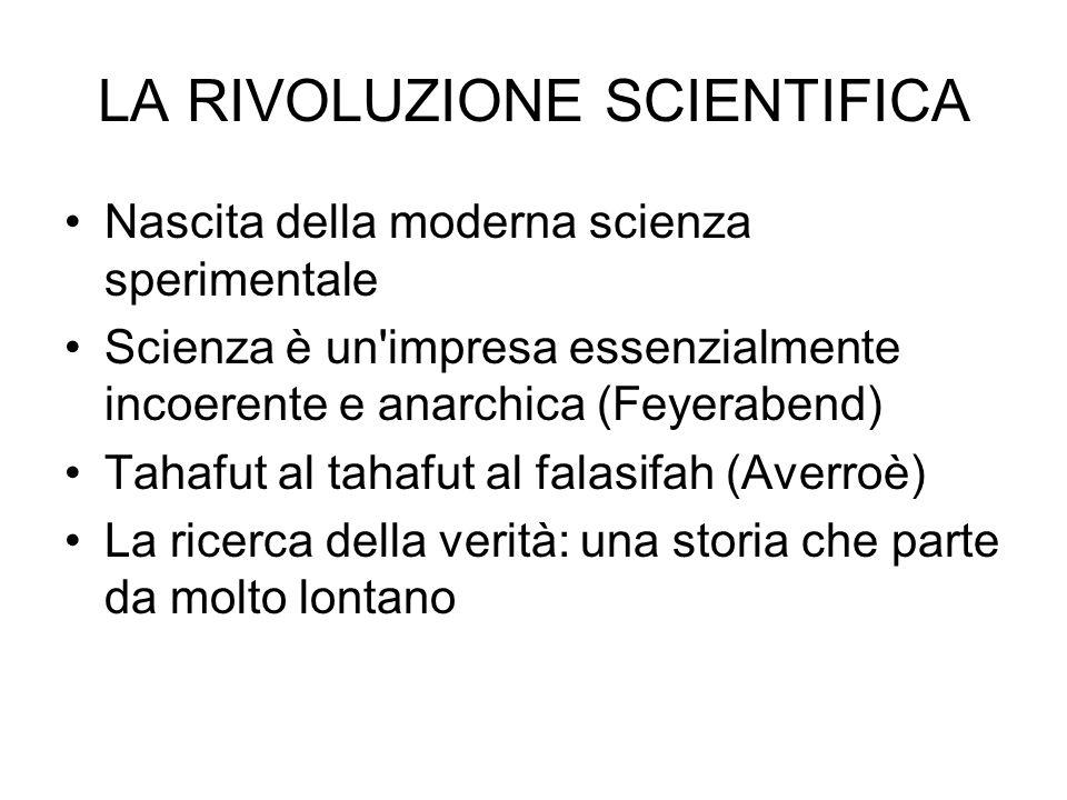 LA RIVOLUZIONE SCIENTIFICA Nascita della moderna scienza sperimentale Scienza è un'impresa essenzialmente incoerente e anarchica (Feyerabend) Tahafut