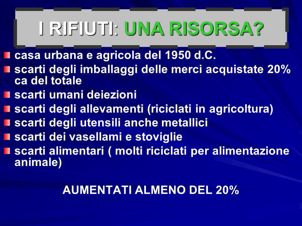 casa agricola e urbana del 1800 d.C. scarti umani deiezioni scarti degli allevamenti (riciclati in agricoltura) scarti degli utensili anche metallici