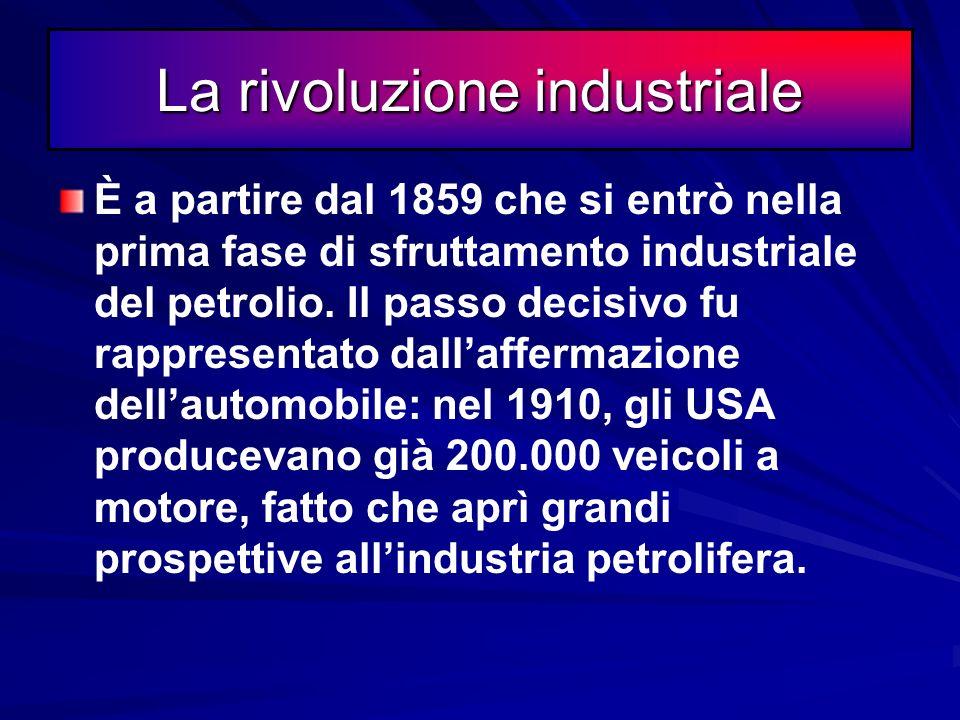 Laumento preponderante di rifiuti di imballaggio, anche di derivazione petrolchimica, è stato conseguente alla rivoluzione industriale a partire dal X