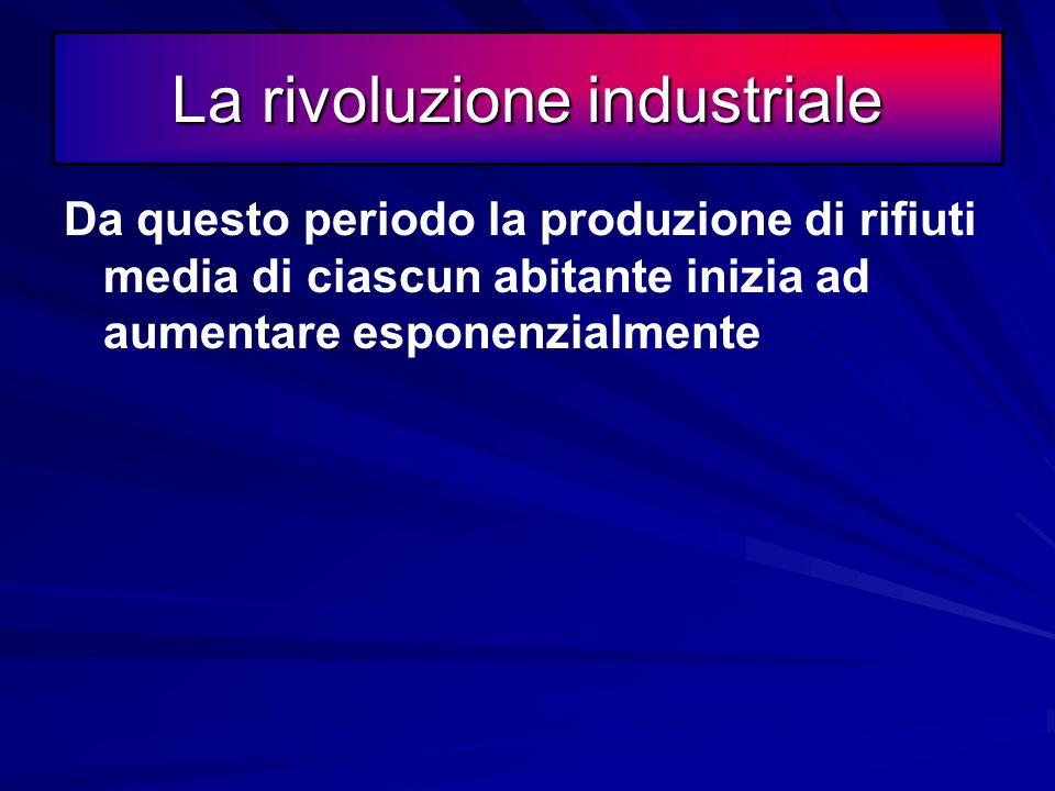 La rivoluzione industriale È a partire dal 1859 che si entrò nella prima fase di sfruttamento industriale del petrolio. Il passo decisivo fu rappresen