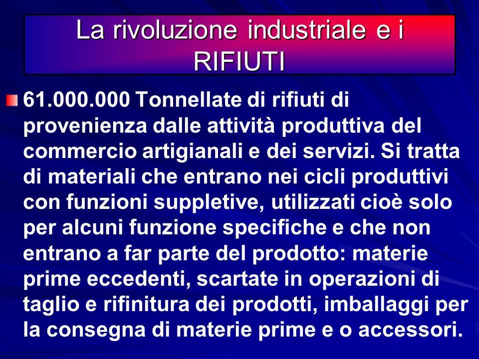 La rivoluzione industriale e i RIFIUTI Al fine di rappresentare la produzione media di rifiuti si prendono in esame i dati analizzati in Italia, con r