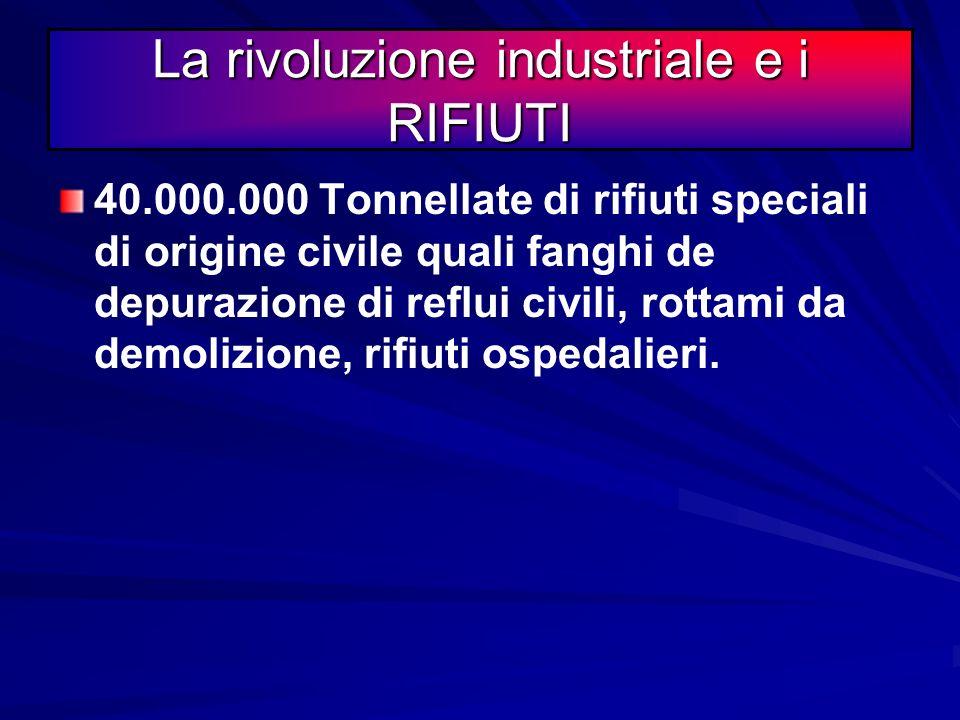 La rivoluzione industriale e i RIFIUTI 61.000.000 Tonnellate di rifiuti di provenienza dalle attività produttiva del commercio artigianali e dei servi