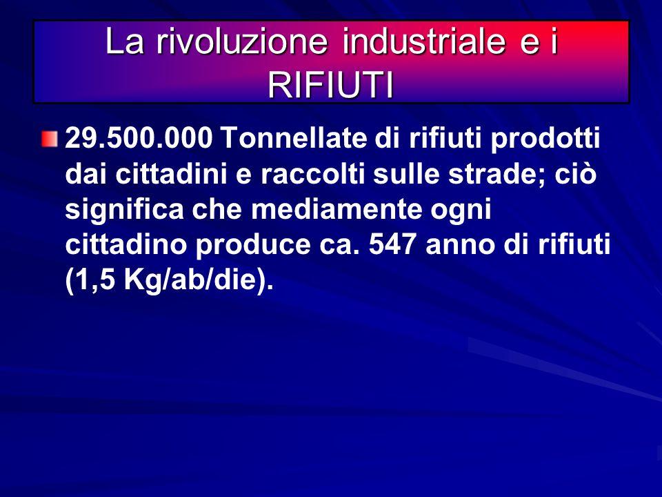 La rivoluzione industriale e i RIFIUTI 40.000.000 Tonnellate di rifiuti speciali di origine civile quali fanghi de depurazione di reflui civili, rotta