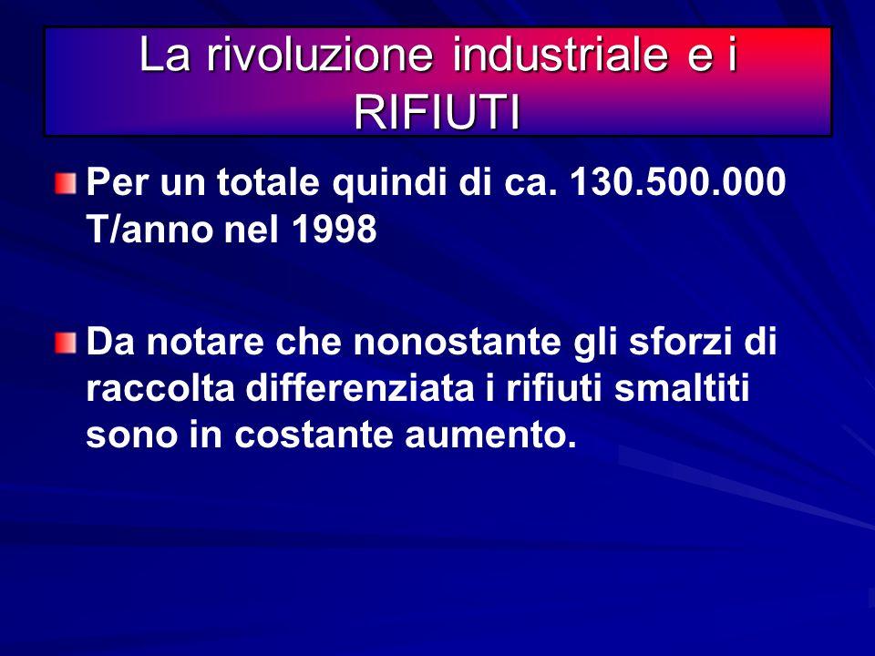 La rivoluzione industriale e i RIFIUTI 29.500.000 Tonnellate di rifiuti prodotti dai cittadini e raccolti sulle strade; ciò significa che mediamente o