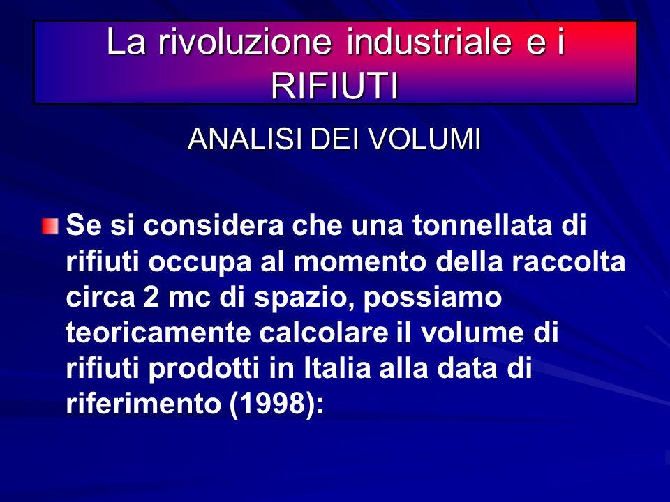 La rivoluzione industriale e i RIFIUTI Per un totale quindi di ca. 130.500.000 T/anno nel 1998 Da notare che nonostante gli sforzi di raccolta differe