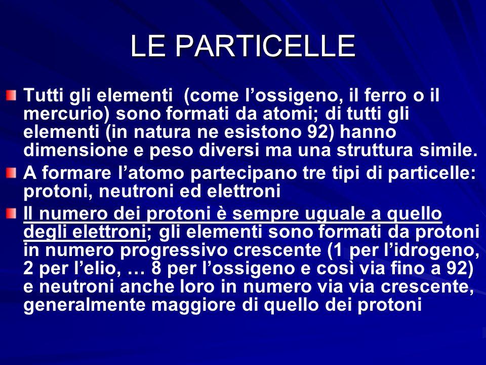 LE PARTICELLE Le particelle sono i mattoni che formano tutta MATERIA. Le più piccole porzioni di materia, in cui sono mantenute le caratteristiche chi