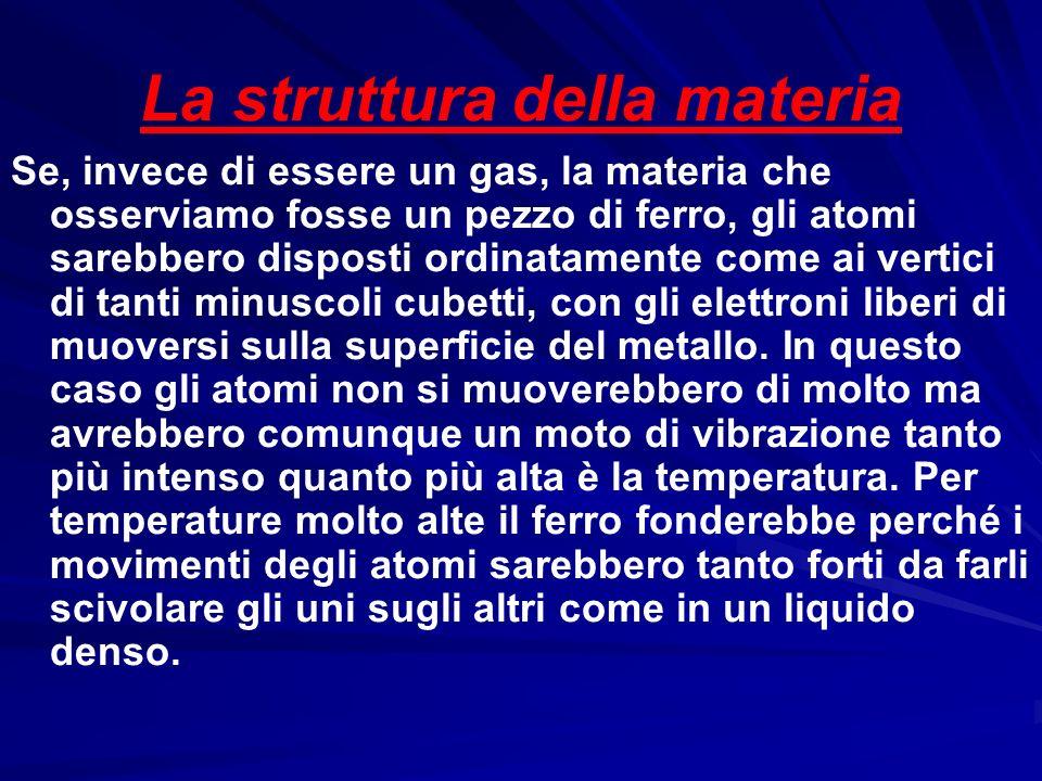 Dentro la materia Al suo interno la materia è formata da particelle. Se la sostanza è in forma di gas, le molecole si muovono continuamente; anche se