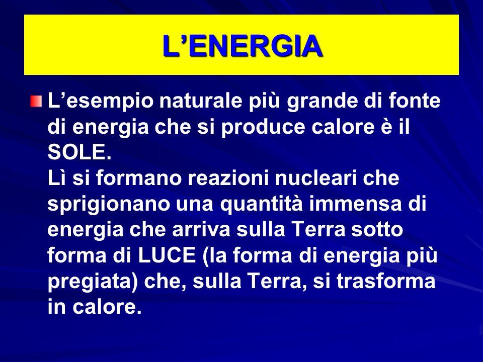 E lenergia che provoca lagitazione delle molecole nella materia. Lenergia è importante da ricordare, perché tutte le forme di energia possono trasform