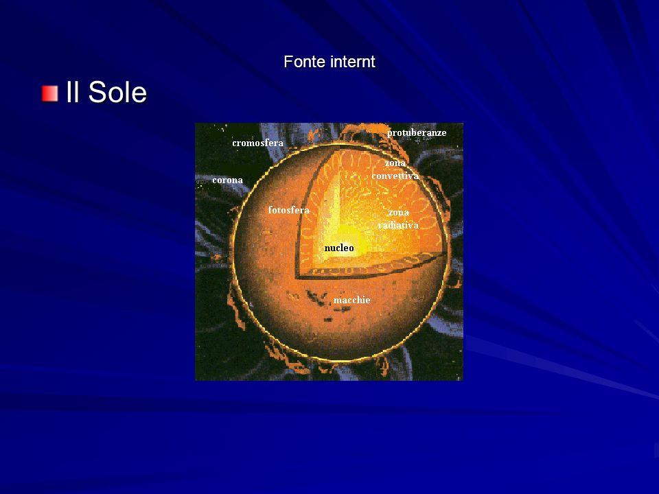 Lesempio naturale più grande di fonte di energia che si produce calore è il SOLE. Lì si formano reazioni nucleari che sprigionano una quantità immensa