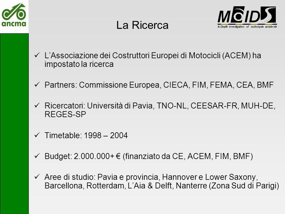 La Ricerca LAssociazione dei Costruttori Europei di Motocicli (ACEM) ha impostato la ricerca Partners: Commissione Europea, CIECA, FIM, FEMA, CEA, BMF