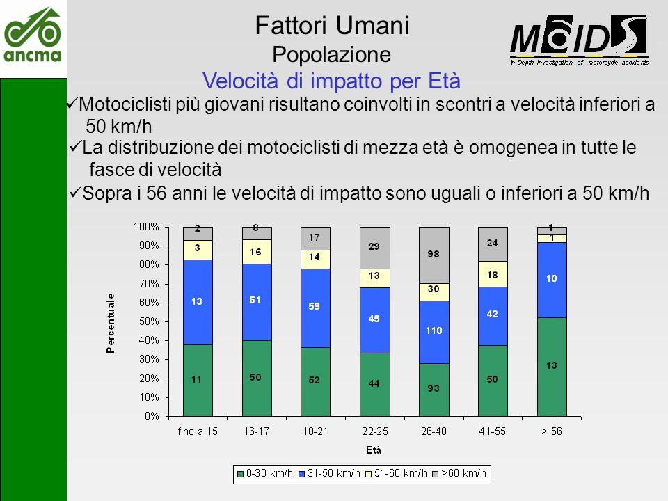 Fattori Umani Popolazione Velocità di impatto per Età Motociclisti più giovani risultano coinvolti in scontri a velocità inferiori a 50 km/h La distri