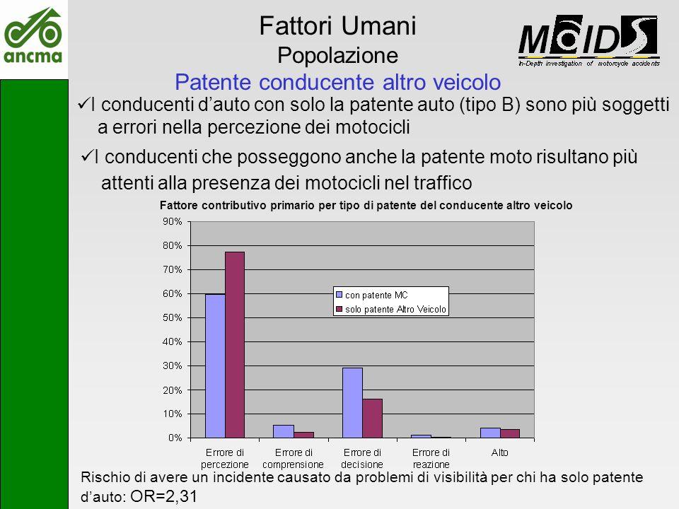 Fattori Umani Popolazione Patente conducente altro veicolo I conducenti dauto con solo la patente auto (tipo B) sono più soggetti a errori nella perce