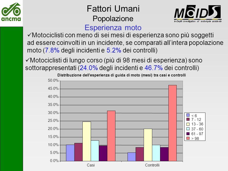 Fattori Umani Popolazione Esperienza moto Motociclisti con meno di sei mesi di esperienza sono più soggetti ad essere coinvolti in un incidente, se co