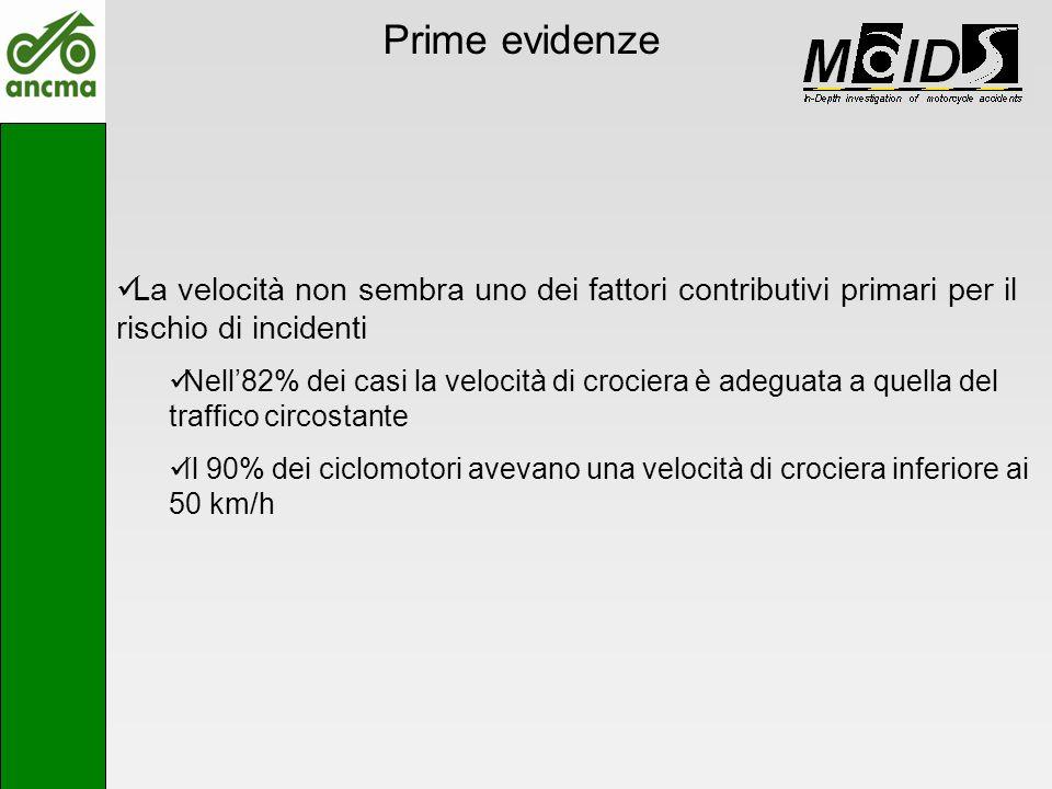 Prime evidenze La velocità non sembra uno dei fattori contributivi primari per il rischio di incidenti Nell82% dei casi la velocità di crociera è adeg