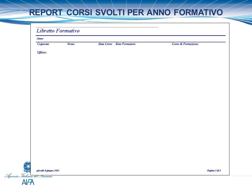 REPORT CORSI SVOLTI PER ANNO FORMATIVO