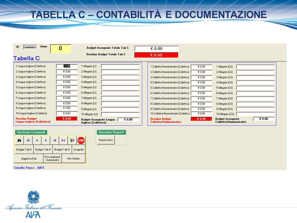 REPORT CONTABILE PER ANNO – TAB C