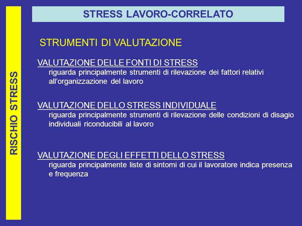 RISCHIO STRESS STRESS LAVORO-CORRELATO STRUMENTI DI VALUTAZIONE VALUTAZIONE DELLE FONTI DI STRESS riguarda principalmente strumenti di rilevazione dei fattori relativi allorganizzazione del lavoro VALUTAZIONE DELLO STRESS INDIVIDUALE riguarda principalmente strumenti di rilevazione delle condizioni di disagio individuali riconducibili al lavoro VALUTAZIONE DEGLI EFFETTI DELLO STRESS riguarda principalmente liste di sintomi di cui il lavoratore indica presenza e frequenza