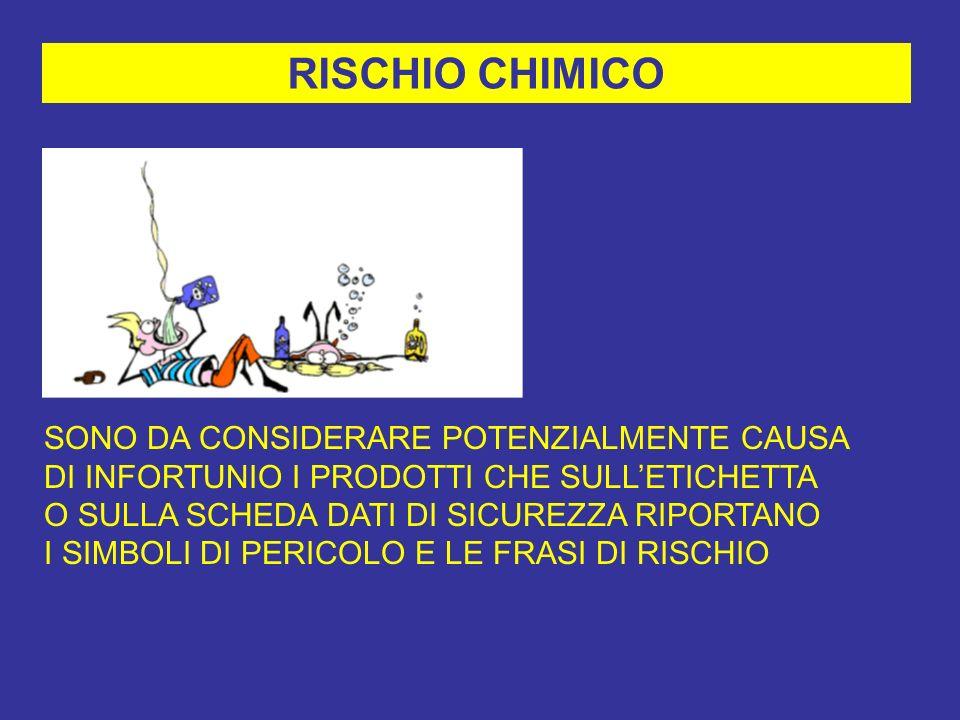 RISCHIO CHIMICO SONO DA CONSIDERARE POTENZIALMENTE CAUSA DI INFORTUNIO I PRODOTTI CHE SULLETICHETTA O SULLA SCHEDA DATI DI SICUREZZA RIPORTANO I SIMBOLI DI PERICOLO E LE FRASI DI RISCHIO
