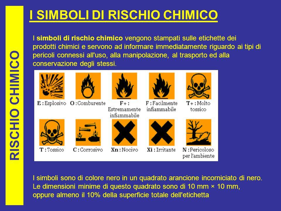 RISCHIO CHIMICO I SIMBOLI DI RISCHIO CHIMICO I simboli di rischio chimico vengono stampati sulle etichette dei prodotti chimici e servono ad informare immediatamente riguardo ai tipi di pericoli connessi all uso, alla manipolazione, al trasporto ed alla conservazione degli stessi.