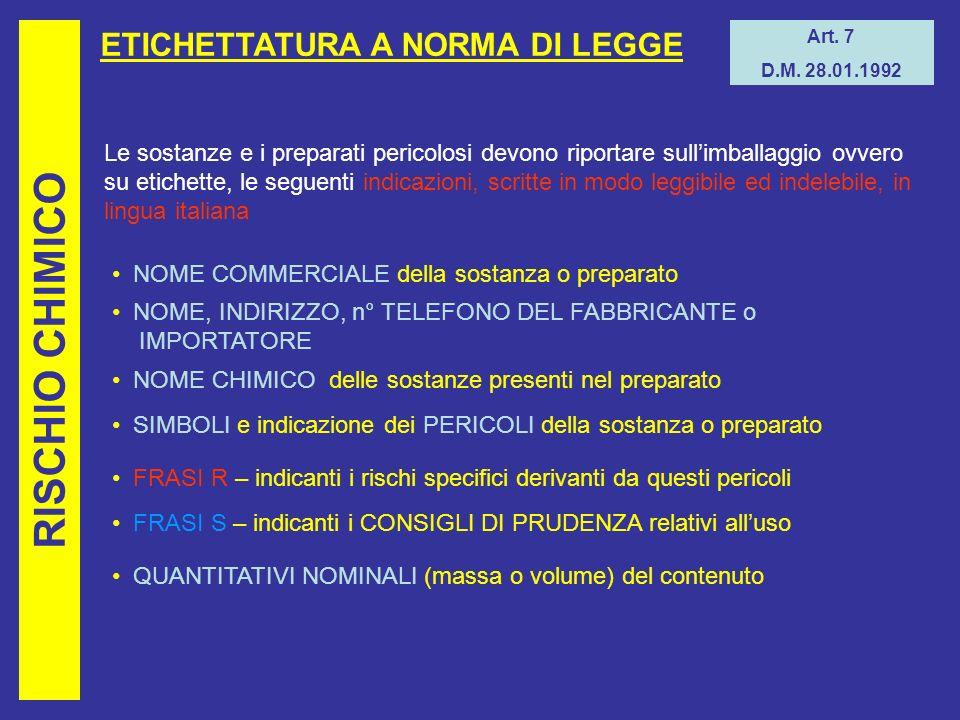 RISCHIO CHIMICO ETICHETTATURA A NORMA DI LEGGE NOME COMMERCIALE della sostanza o preparato Art.