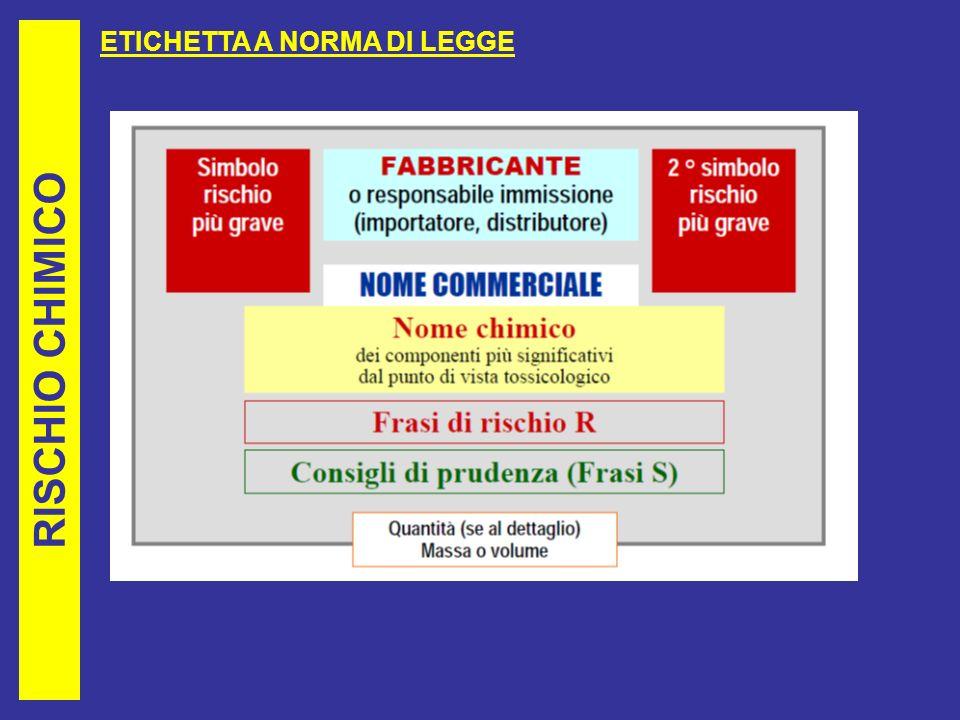 RISCHIO CHIMICO ETICHETTA A NORMA DI LEGGE