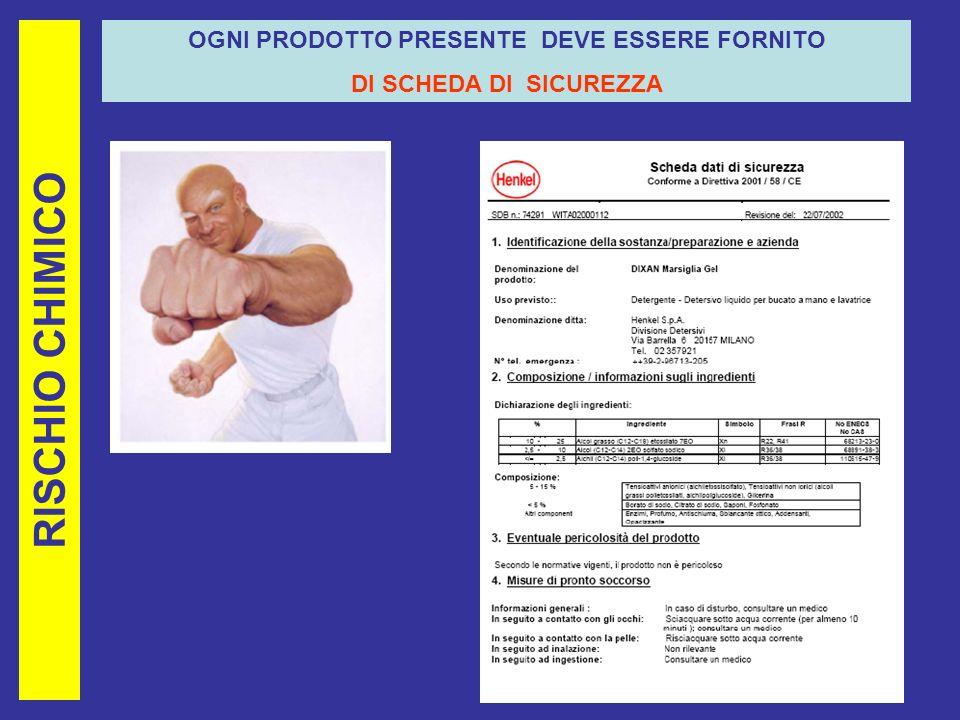 RISCHIO CHIMICO OGNI PRODOTTO PRESENTE DEVE ESSERE FORNITO DI SCHEDA DI SICUREZZA