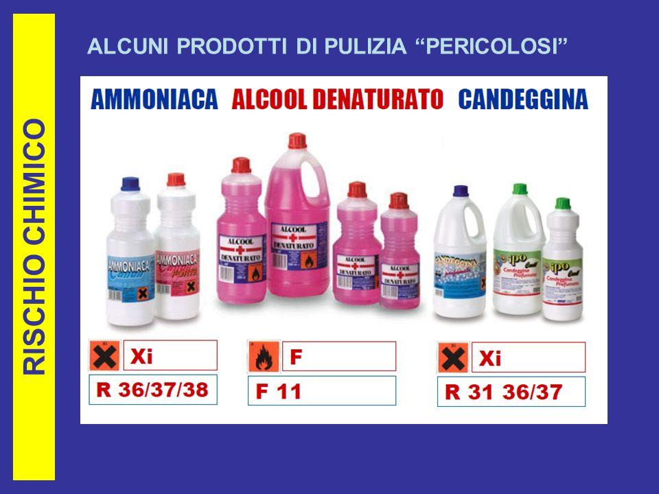 RISCHIO CHIMICO ALCUNI PRODOTTI DI PULIZIA PERICOLOSI
