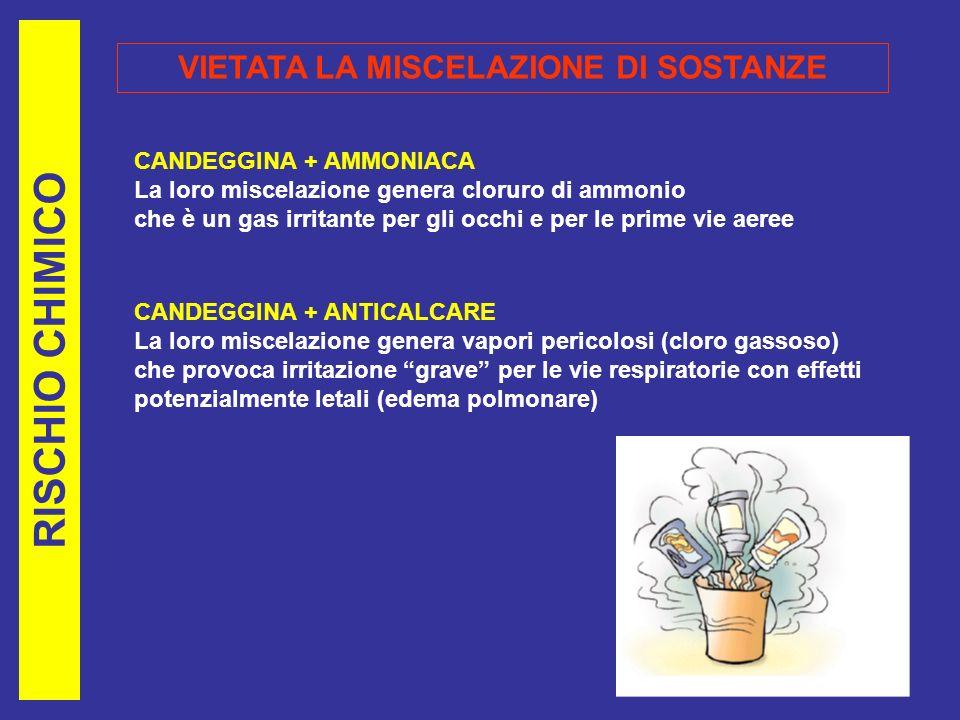 RISCHIO CHIMICO VIETATA LA MISCELAZIONE DI SOSTANZE CANDEGGINA + AMMONIACA La loro miscelazione genera cloruro di ammonio che è un gas irritante per gli occhi e per le prime vie aeree CANDEGGINA + ANTICALCARE La loro miscelazione genera vapori pericolosi (cloro gassoso) che provoca irritazione grave per le vie respiratorie con effetti potenzialmente letali (edema polmonare)