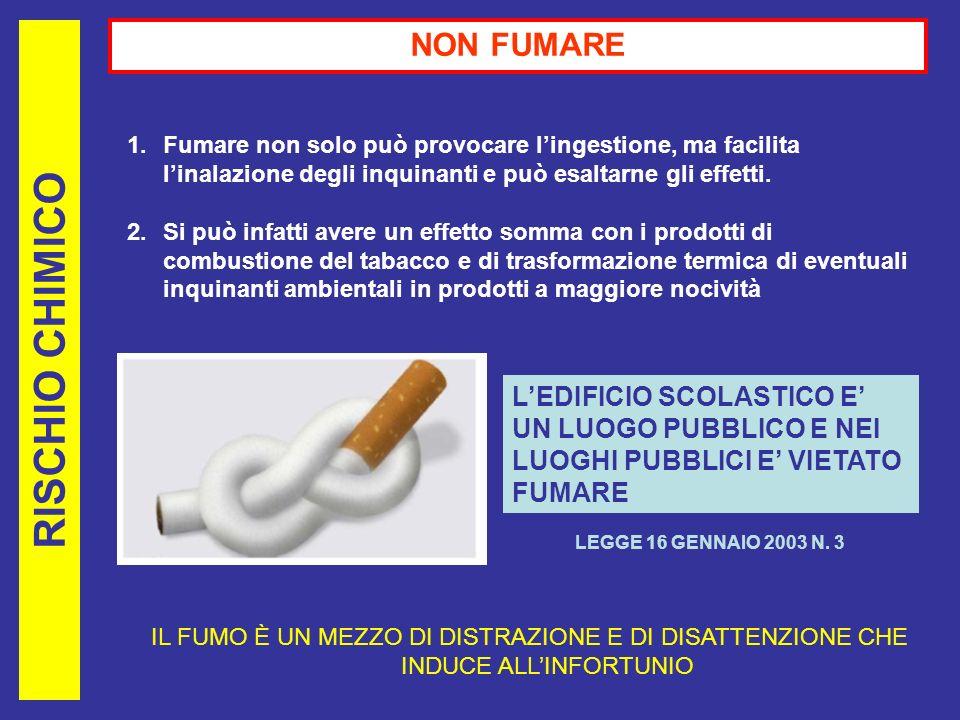 RISCHIO CHIMICO NON FUMARE 1.Fumare non solo può provocare lingestione, ma facilita linalazione degli inquinanti e può esaltarne gli effetti.