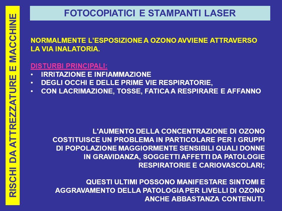 RISCHI DA ATTREZZATURE E MACCHINE FOTOCOPIATICI E STAMPANTI LASER NORMALMENTE LESPOSIZIONE A OZONO AVVIENE ATTRAVERSO LA VIA INALATORIA.