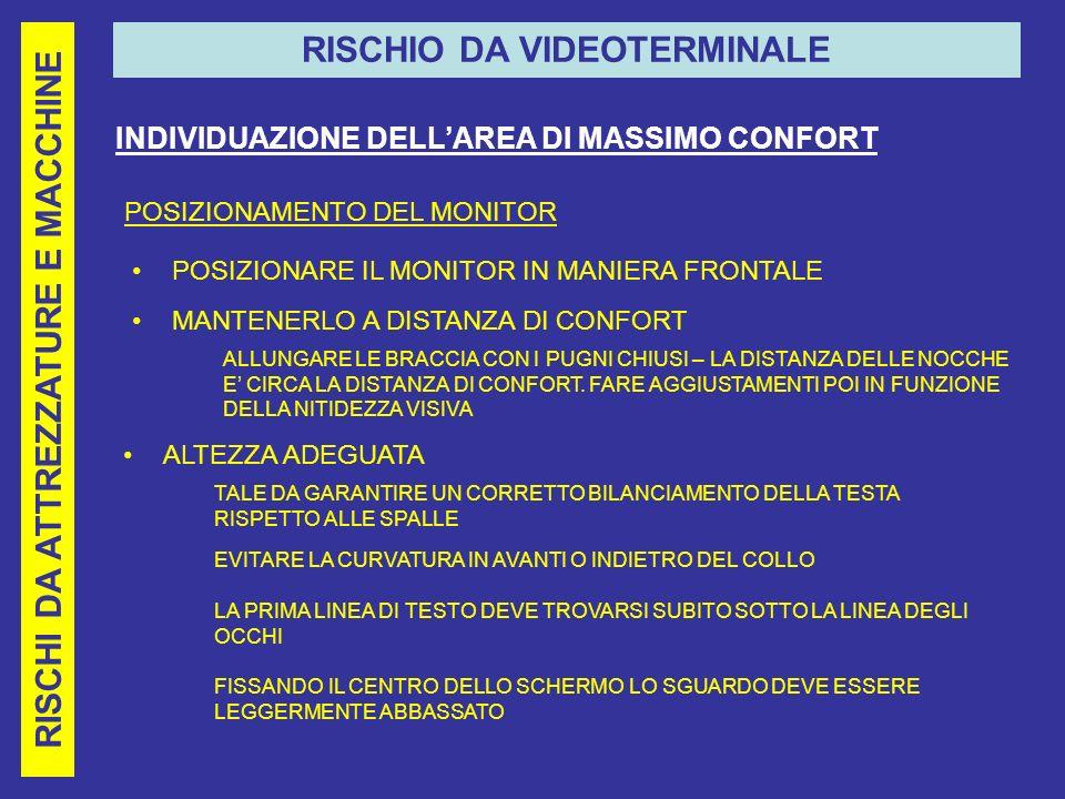 RISCHI DA ATTREZZATURE E MACCHINE RISCHIO DA VIDEOTERMINALE INDIVIDUAZIONE DELLAREA DI MASSIMO CONFORT POSIZIONAMENTO DEL MONITOR POSIZIONARE IL MONITOR IN MANIERA FRONTALE ALLUNGARE LE BRACCIA CON I PUGNI CHIUSI – LA DISTANZA DELLE NOCCHE E CIRCA LA DISTANZA DI CONFORT.