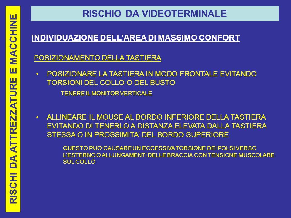 RISCHI DA ATTREZZATURE E MACCHINE RISCHIO DA VIDEOTERMINALE INDIVIDUAZIONE DELLAREA DI MASSIMO CONFORT POSIZIONAMENTO DELLA TASTIERA POSIZIONARE LA TASTIERA IN MODO FRONTALE EVITANDO TORSIONI DEL COLLO O DEL BUSTO TENERE IL MONITOR VERTICALE ALLINEARE IL MOUSE AL BORDO INFERIORE DELLA TASTIERA EVITANDO DI TENERLO A DISTANZA ELEVATA DALLA TASTIERA STESSA O IN PROSSIMITA DEL BORDO SUPERIORE QUESTO PUO CAUSARE UN ECCESSIVA TORSIONE DEI POLSI VERSO LESTERNO O ALLUNGAMENTI DELLE BRACCIA CON TENSIONE MUSCOLARE SUL COLLO