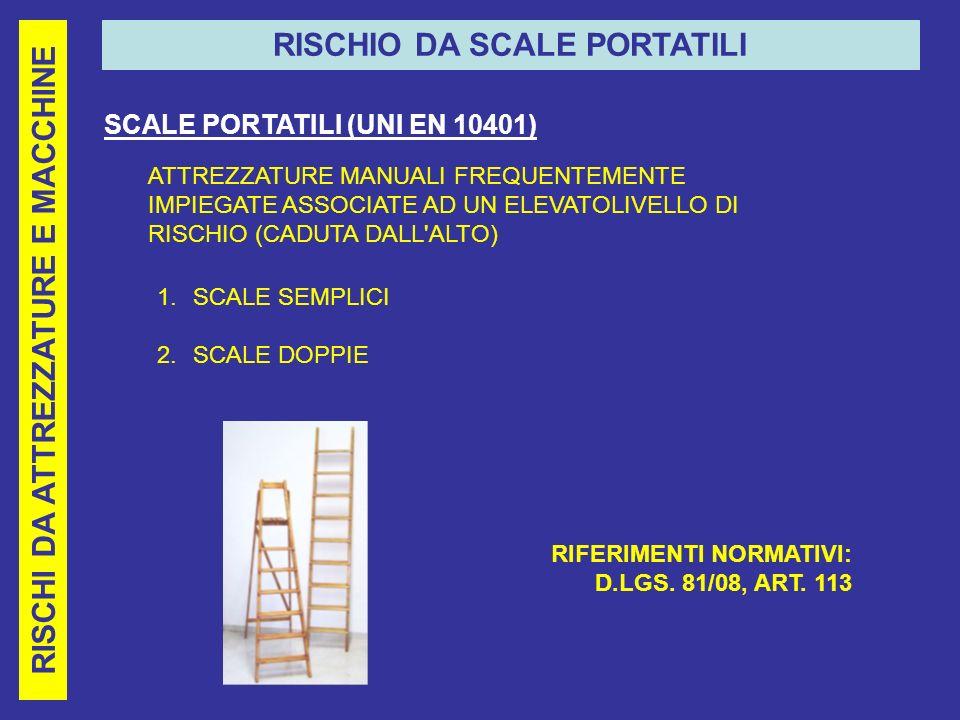 RISCHI DA ATTREZZATURE E MACCHINE RISCHIO DA SCALE PORTATILI SCALE PORTATILI (UNI EN 10401) ATTREZZATURE MANUALI FREQUENTEMENTE IMPIEGATE ASSOCIATE AD UN ELEVATOLIVELLO DI RISCHIO (CADUTA DALL ALTO) 1.SCALE SEMPLICI 2.SCALE DOPPIE RIFERIMENTI NORMATIVI: D.LGS.