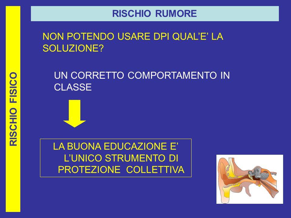 RISCHIO FISICO RISCHIO RUMORE NON POTENDO USARE DPI QUALE LA SOLUZIONE.
