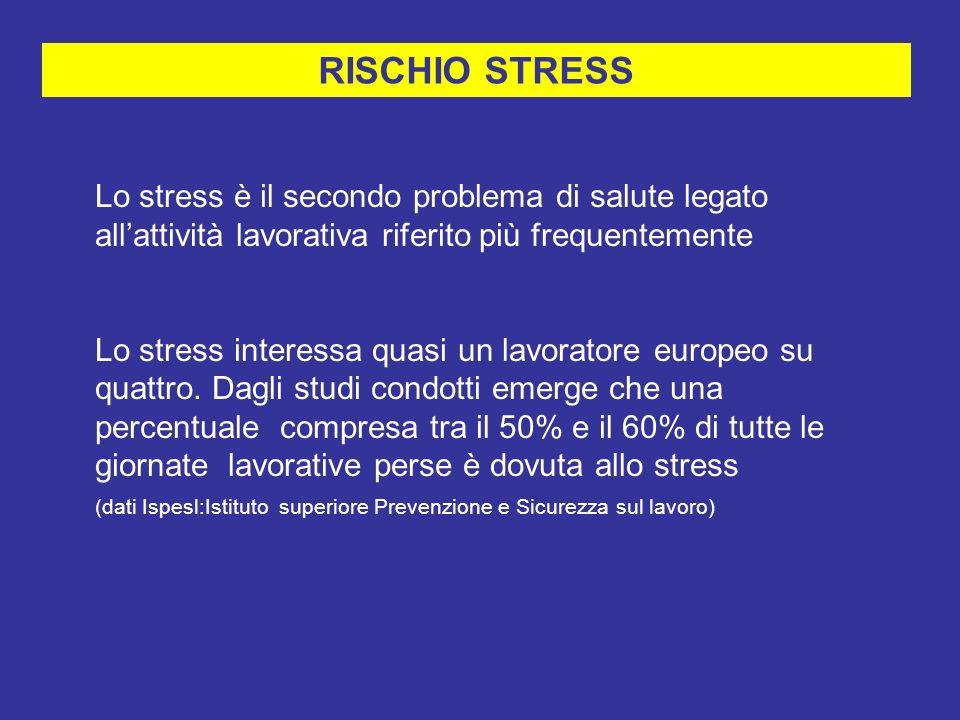 RISCHIO STRESS Lo stress è il secondo problema di salute legato allattività lavorativa riferito più frequentemente Lo stress interessa quasi un lavoratore europeo su quattro.